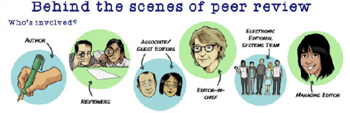 Behind the scenes of peer review Infographic