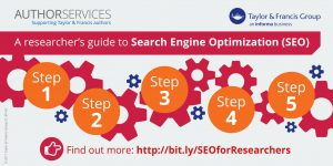 A researchers guide to Search Enging Optimization (SEO) diagram