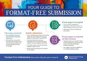 Your guide to format-free submission