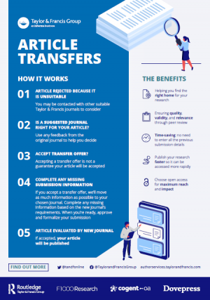 Article transfers infographic